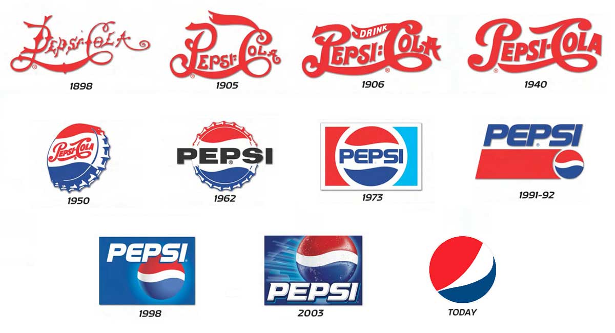 update your corporate branding and logo